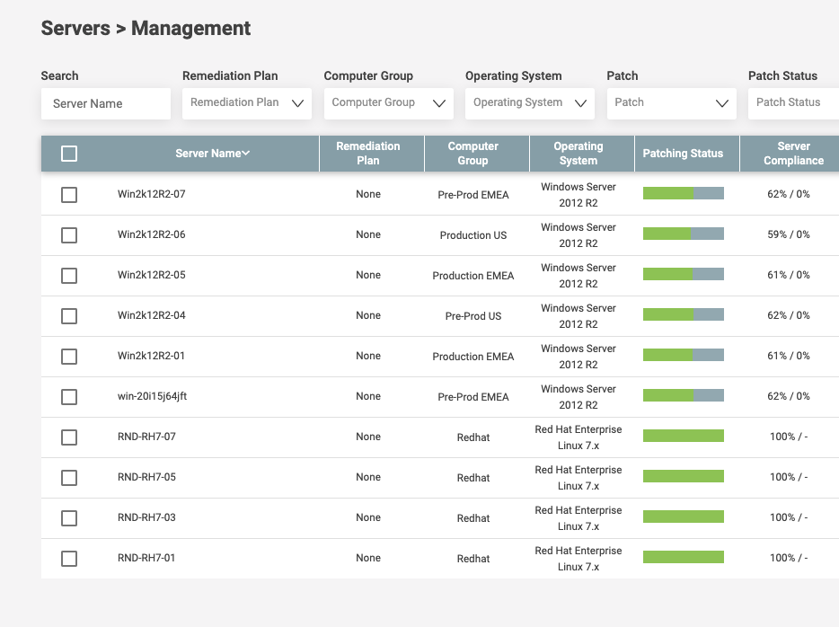 centralized patch management view