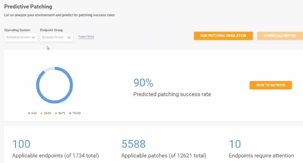 predictive patching success rate dashboard